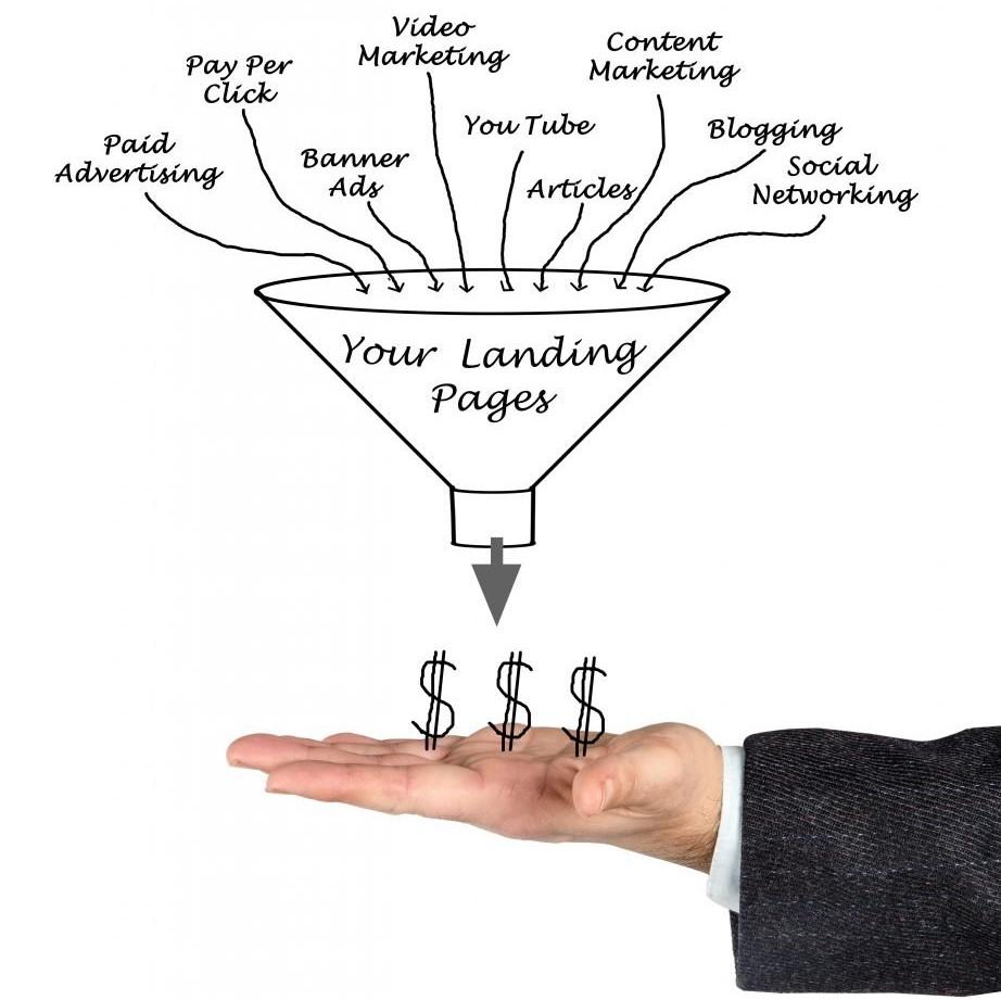 關鍵字廣告是什麼? 優化再行銷名單的替代方案