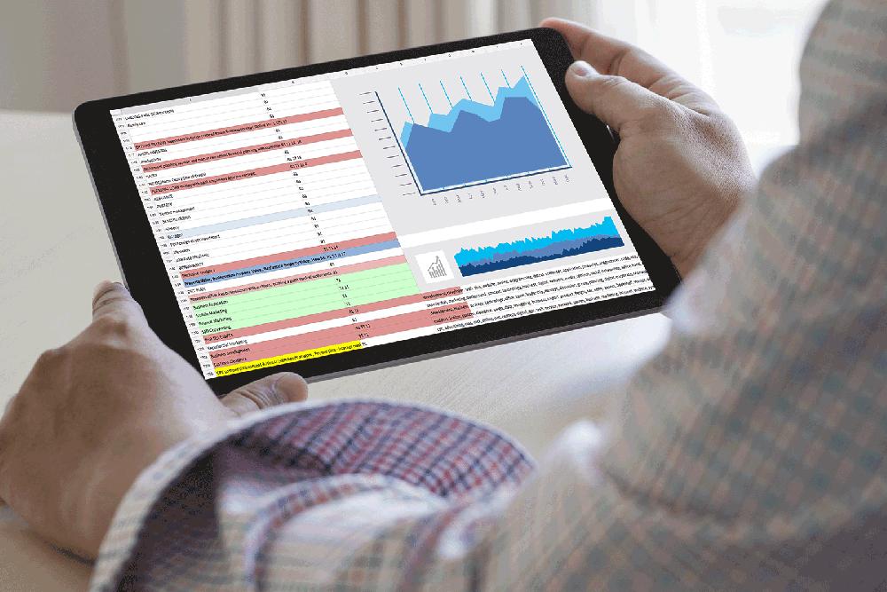 透過Google analytics數據流量,改善Google Ads廣告行銷加強網站流量