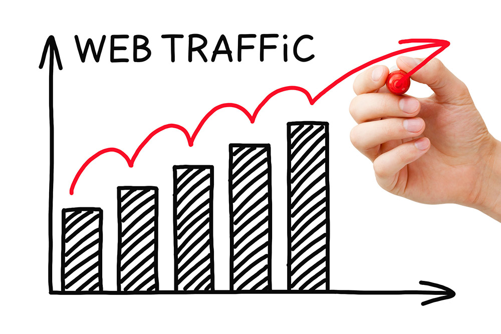 google 集客式行銷案例 廣告投放策略 集客式行銷推薦 集客式行銷成效 行銷策略範例 網路創業案例