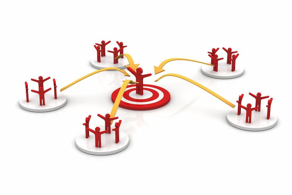 目標客戶比對 與 品牌意識和觸及率