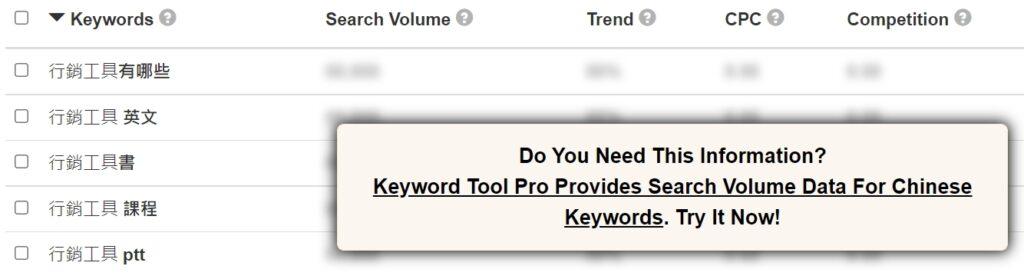 網路行銷工具 行銷網站 行銷工具有哪些 線上行銷工具