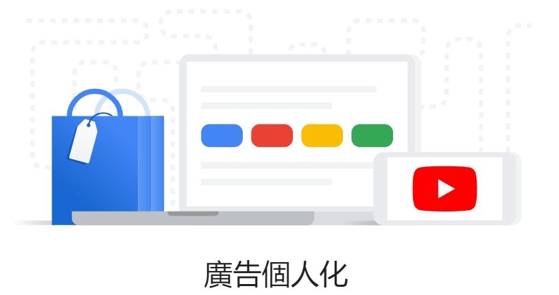google 廣告設定 個人化廣告
