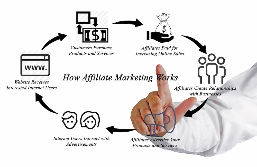 有效的廣告再行銷名單+回應式多媒體廣告