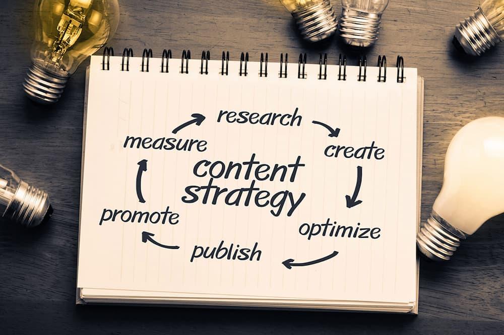 內容行銷策略與關鍵字設定,進行網站SEO檢測