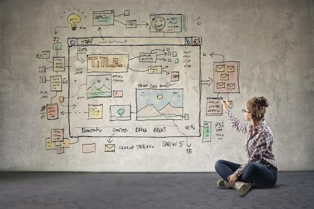 學校網頁設計 如何規劃,具備行銷效果的網站